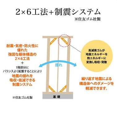 2×6工法+制震システム