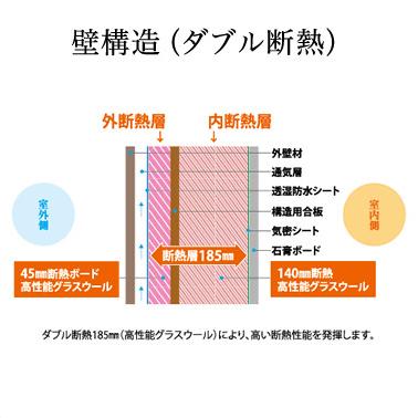 壁構造(ダブル断熱)